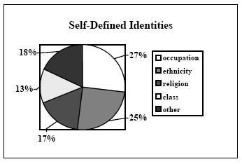 african_self_identification1.jpg