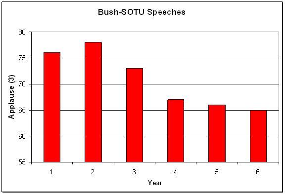 sotu_speeches_11.jpg