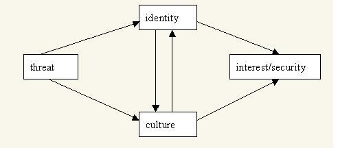 shih_constructivist_security.jpg