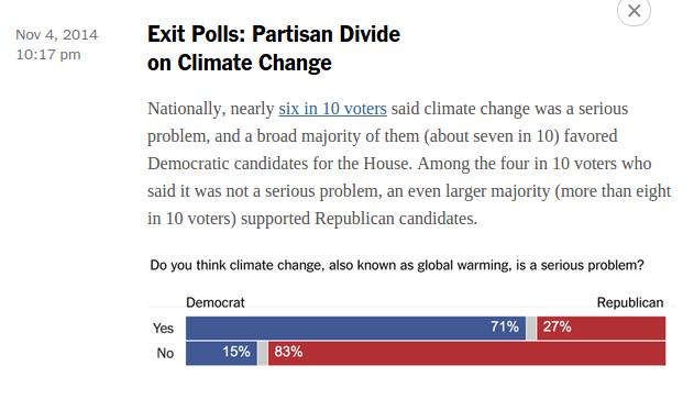 us_midterm_elections_exit_polls_climatechange